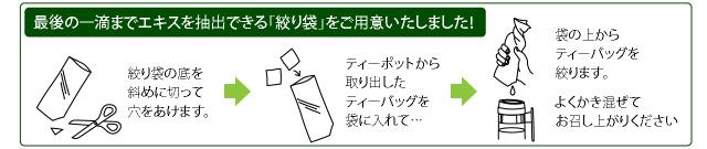 絞り袋の使い方